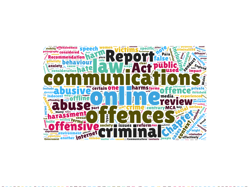 word cloud law commission